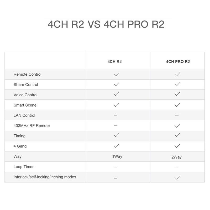 sonoff-4ch-r2-4ch-PRO-r2-smart-switch-4-channels