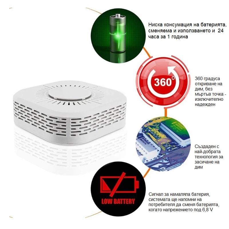 Безжичен детектор на дим + аларма – 433MHz – съвместим със Sonoff Bridge