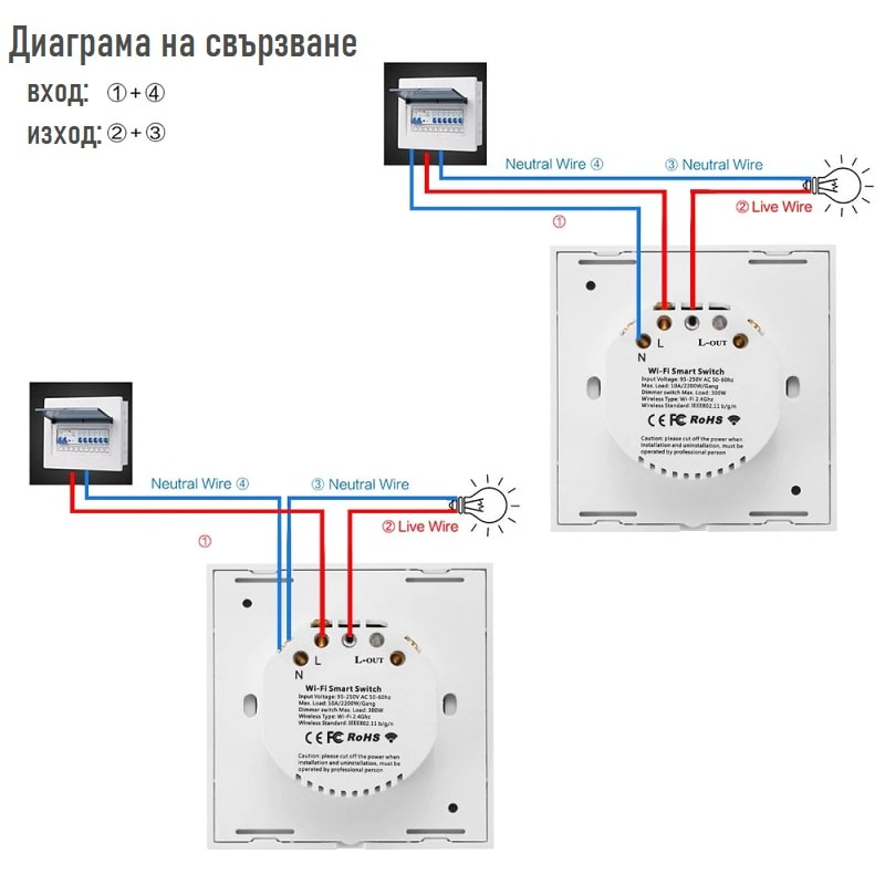 EWELINK Dimmer Switch WiFi Smart Light Touch Switch Dimming Compatible Alexa Google Home 4 - S-Deal.eu & Sonoff - oнлайн магазин