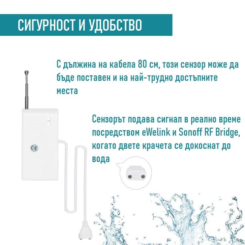 eWelink Water Leak Sensor 433MHz Wireless RF detector works with sonoff RF bridge 2 - S-Deal.eu & Sonoff - oнлайн магазин