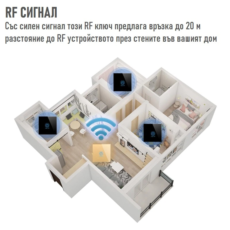 touch glass panel button wireless remote control 433mhz 1 2 3 gang 04 - S-Deal.eu & Sonoff - oнлайн магазин