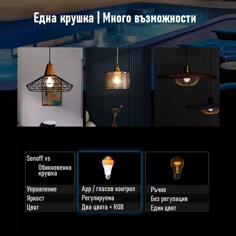 SONOFF B05-B-A60 - интелигентна Wi-Fi LED крушка - RGB Цветна крушка - SONOFF B05-B-A60 Smart Wi-Fi RGB LED Bulb