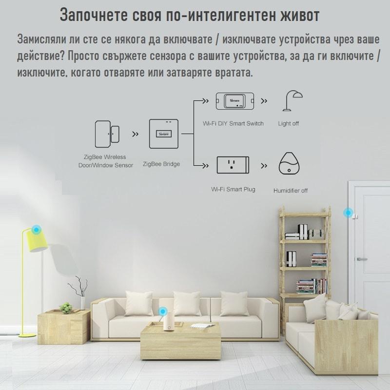 SONOFF SNZB 04 ZigBee Wireless Door Window Sensor 01 - S-Deal.eu & Sonoff - oнлайн магазин