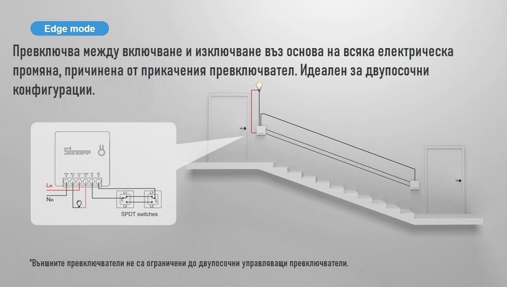 sonoff minir2 two way smart switch mini upgrade 03 - S-Deal.eu & Sonoff - oнлайн магазин