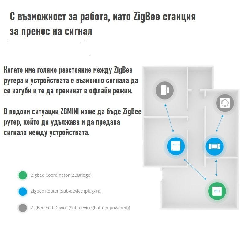 sonoff-zbmini-zigbee-3-0-two-way-smart-switch