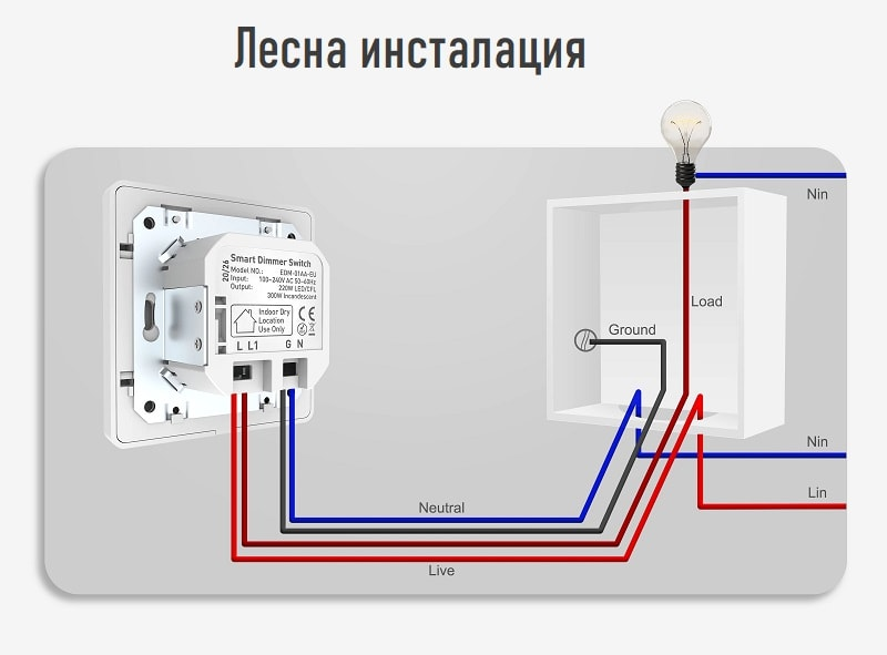 tuya-edm-01aa-eu-wifi-touchs-light-dimmer-switch
