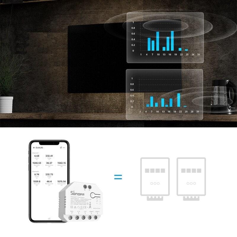 SONOFF DUALR3 Dual Relay Two Way Power Metering Smart Switch 16 - S-Deal.eu & Sonoff - oнлайн магазин