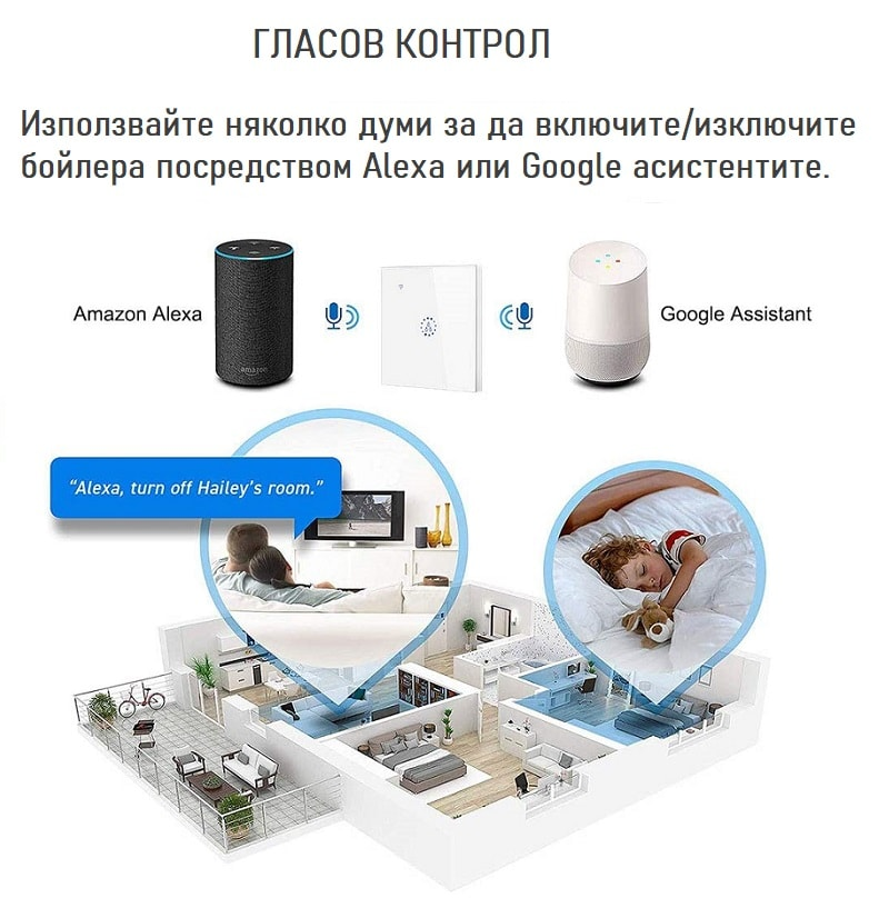 eWelink BSS Wifi Boiler Smart Switch with Touch Wall Panel 20А 4400W 09 - S-Deal.eu & Sonoff - oнлайн магазин